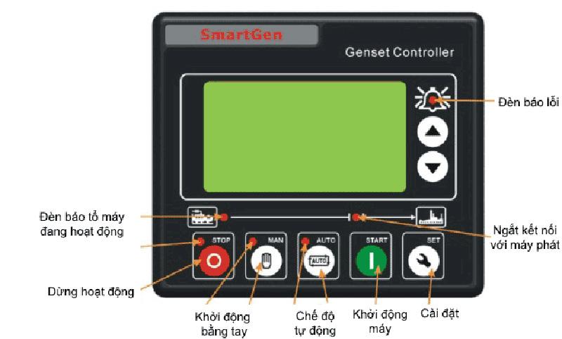 Bảng điều khiển máy phát điện