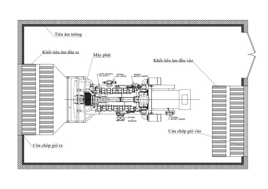 Tiêu chuẩn phòng đặt máy phát điện